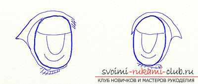 Drawing eyes in anime style. Picture №3