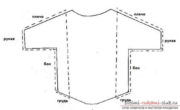 photo of the original shirt pattern for your dog. Photo №4