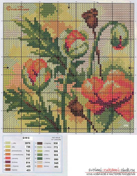 Create a beautiful cross-stitch embroidery with your own hands. Photo №4