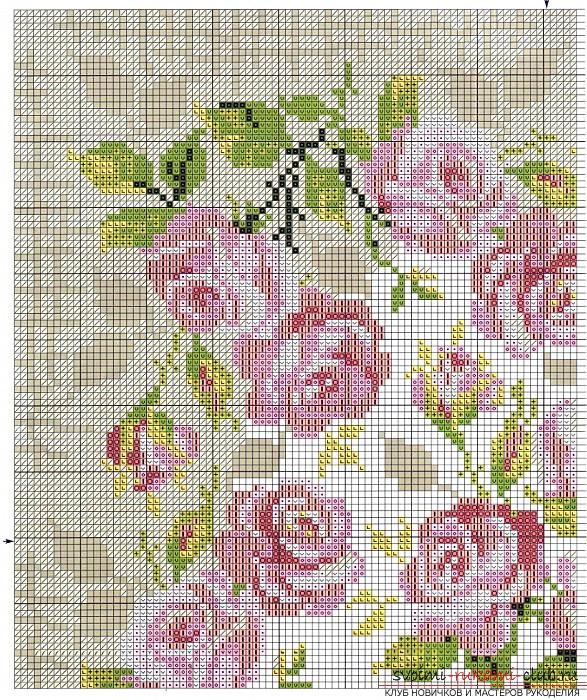 Embroidery of scarlet roses on cushions according to schemes. Photo №1