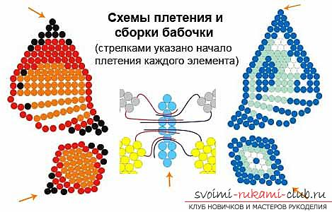 How to make a butterfly from beads according to the scheme? Hand-made beadwork. Photo №1