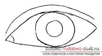 How to learn to draw a person's eyes step by step. Photo №5