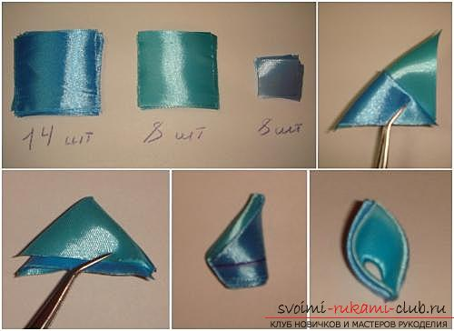 How to make a rim decoration for the hair in the form of turquoise flowers in Kansas technique, free, detailed photos and description. Photo №8
