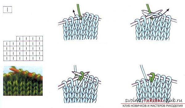 Knitting patterns for knitting: to understand easily and simply. Picture №3