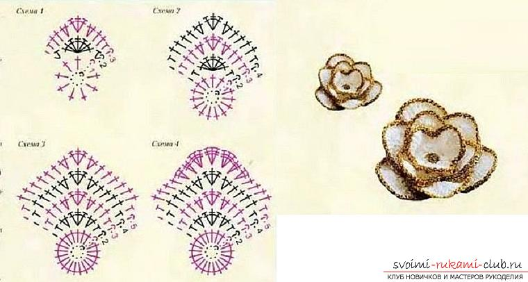 Schemes and a detailed description of how to crochet flowers by hand. Photo # 5