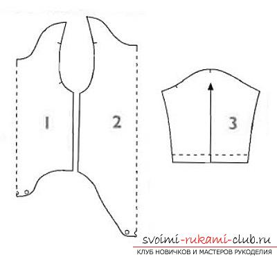 Pattern and sewing body for a newborn baby. Photo №4
