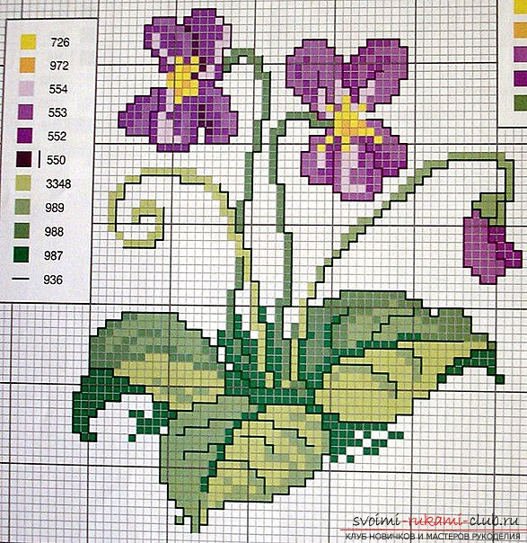 How to embroider your own pictures of beads. Photo №1