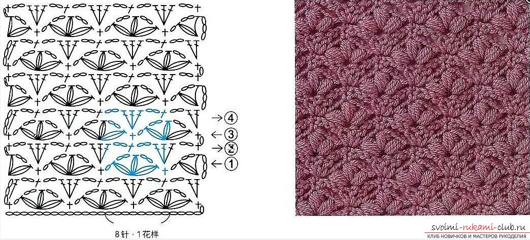 Crochet patterns with crochet description. Openwork and dense patterns crocheted. Picture №3