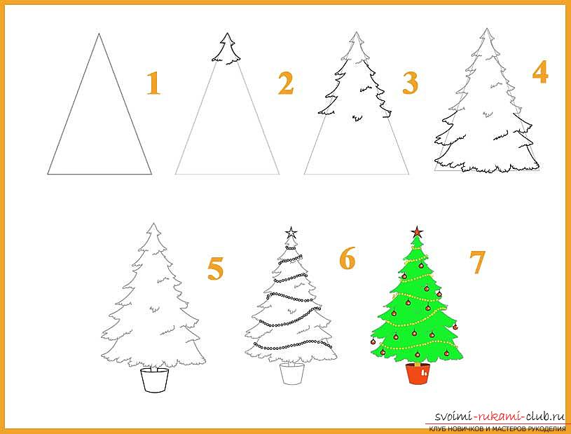 Schemes of gradual drawing of a New Year tree for kids of 4-8 years, complication of drawings depending on the child's age. Photo №4