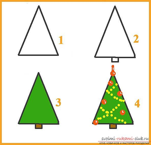Schemes of gradual drawing of a New Year tree for kids of 4-8 years, complication of drawings depending on the child's age. Photo №1