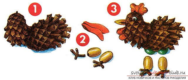 Lessons on creating beautiful handicrafts from cones. Photo №8