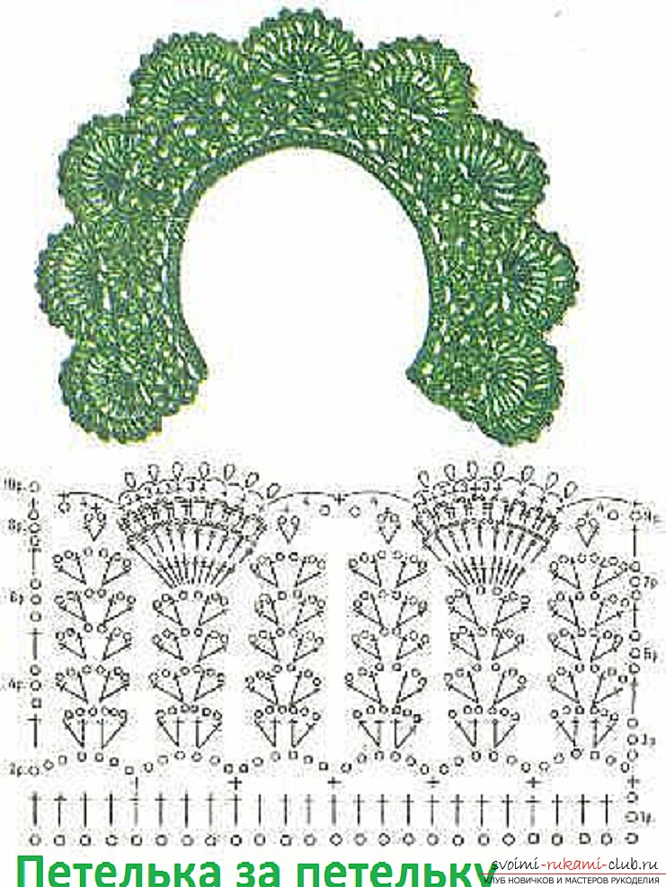 How to crochet an openwork collar according to the scheme. Photo # 2