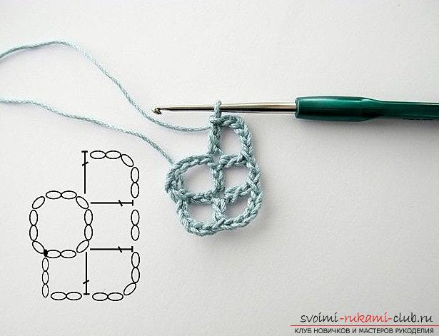 We make a beautiful napkin - crochet patterns and patterns for work. Photo №7