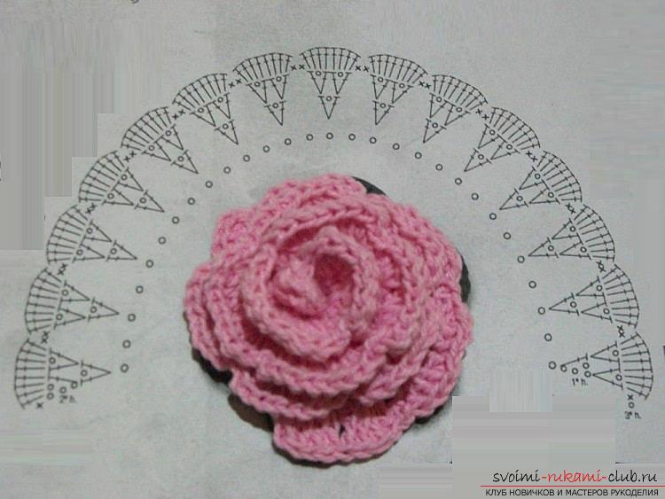 Как да плета една панама за едно момиче, украсени с цветя, схеми и длъжностна характеристика, снимка на готовия продукт. Снимка # 2