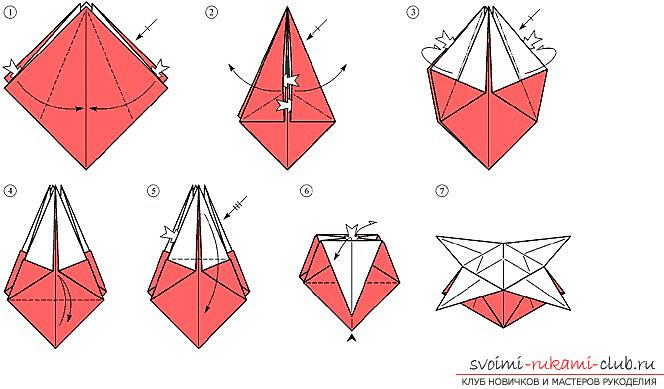 How to make a gift box in origami technique? Scheme of assembling the box Photo # 2