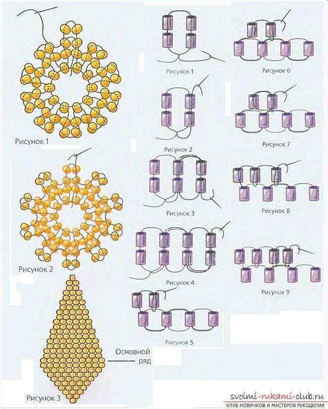 How to weave a flower of narcissus from beads, two variants in different techniques of weaving, diagrams, photos and description. Photo №7