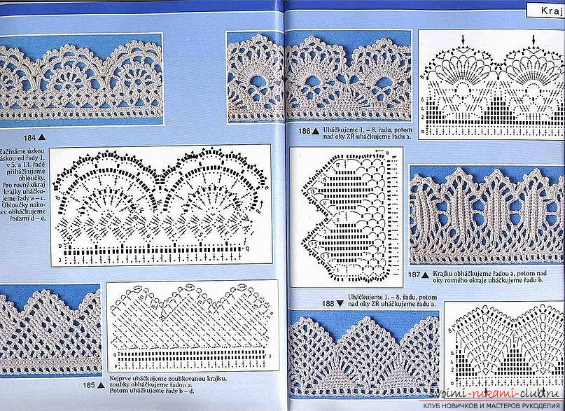 How to crochet an openwork collar according to the scheme. Photo №4