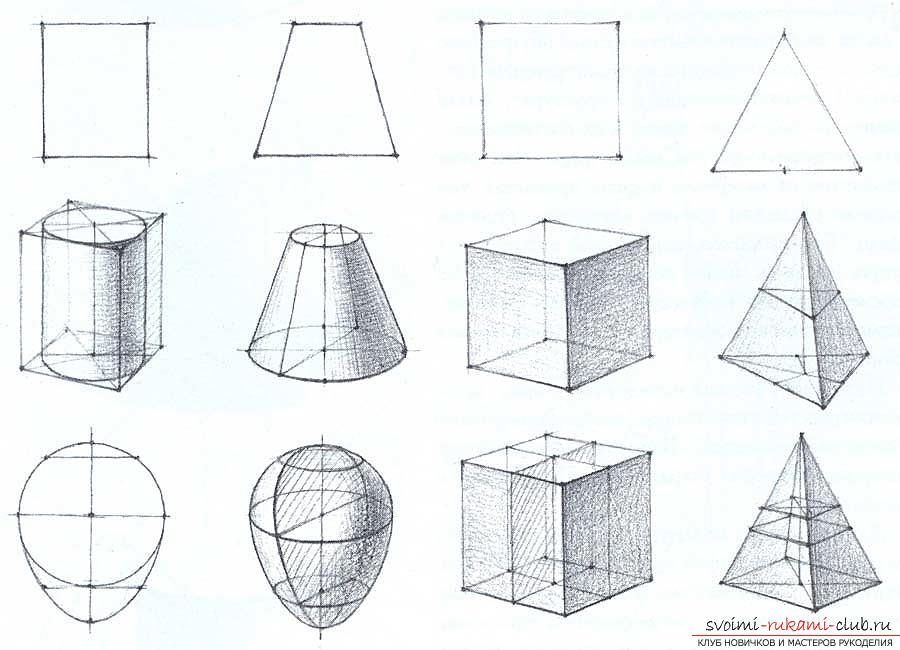 Drawing geometric bodies for beginners. Photo №1