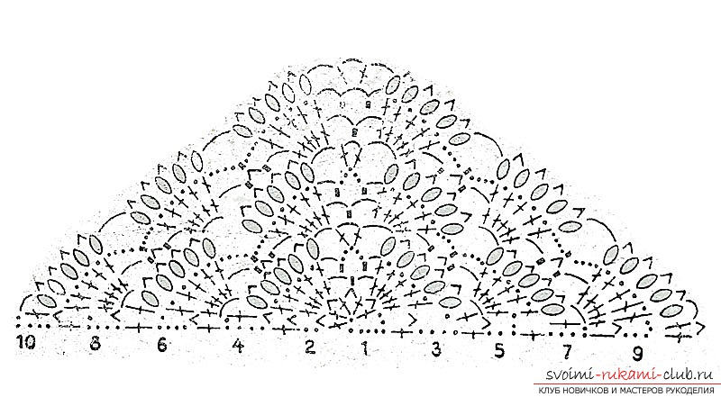 Knitting patterns of crochet shawls for free. Photo # 2