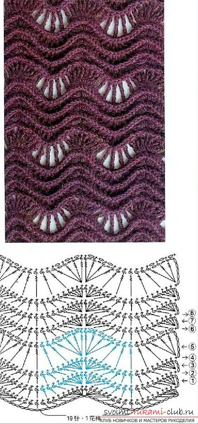 Crochet patterns with crochet description. Openwork and dense patterns crocheted. Photo # 2