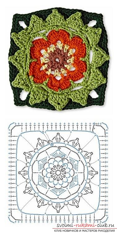 How to crochet square motifs, charts, description and photo of squares .. Photo # 4
