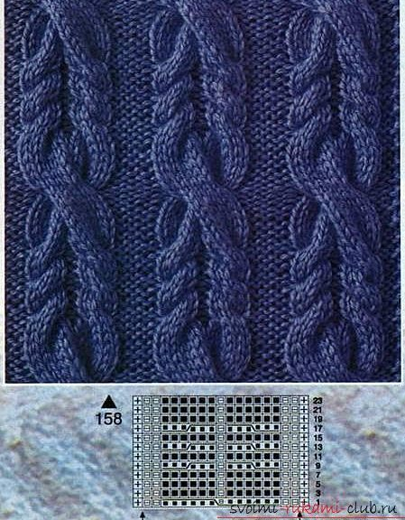 Schemes And Detailed Descriptions Of Knitting Patterns Complex Braids