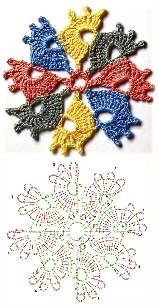 Patterns Of Motifs For Crocheting Squarecrochetmotifpatterndiagram Square Crochet Round