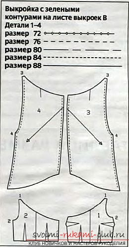 photo-instructions for pattern dressing. Photo №6