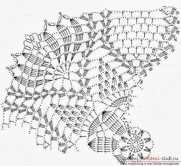 How to crochet an openwork napkins, charts, photos and job description .. Photo # 6