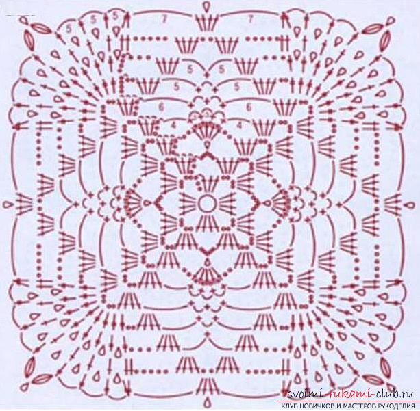 How to tie a square crochet motif, charts and detailed description of knitting of openwork squares .. Photo # 8