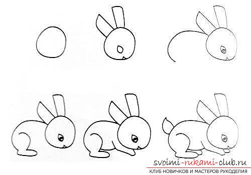 How to teach your child to draw with a pencil. Photo №4