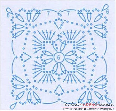 How to tie an openwork square with a crochet, an image, a diagram and a description of the work .. Photo # 8