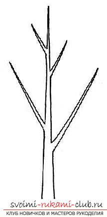 Drawing a tree in stages for beginners. Picture №3