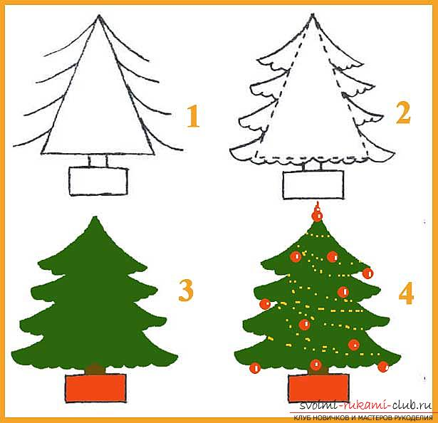 Schemes of gradual drawing of a New Year tree for kids of 4-8 years, complication of drawings depending on the child's age. Photo # 2
