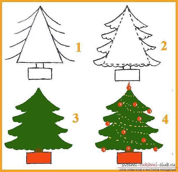 Schémata postupného kreslení stromu nového roku pro děti ve věku 4-8 let, komplikace výkresů v závislosti na věku dítěte. Foto č. 2