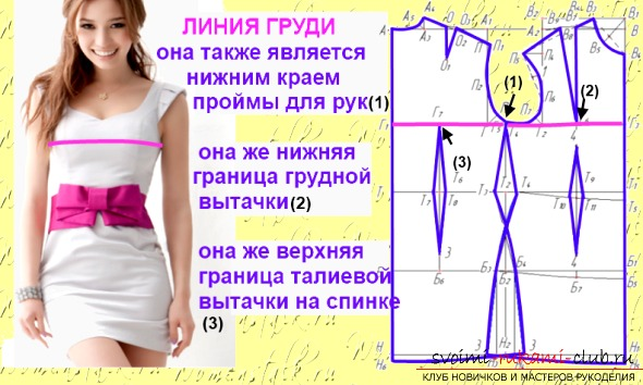 How to make the most simple pattern of dresses ?. Photo №1