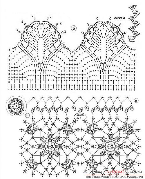 How to crochet openwork summer women's blouses in different techniques with schemes .. Photo №15