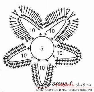 How to knit crocheted crochets for the summer, with diagrams and descriptions, photos of finished products .. Picture # 3