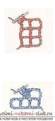 A crocheted crochet scheme or a technique of loin knitting is a scheme by oneself. Photo №1