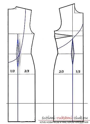 photo-scheme for tailoring. Photo №1