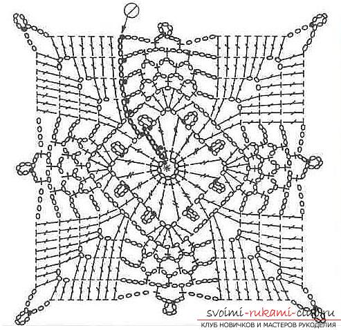 How to tie an openwork square with a crochet, an image, a diagram and a description of the work .. Photo # 4