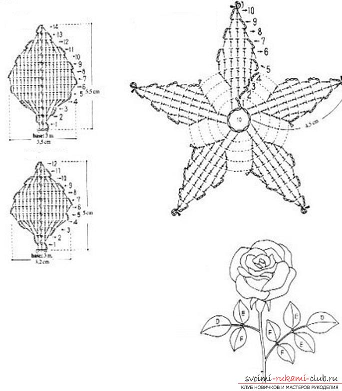 Schemes and a detailed description of how to crochet a three-dimensional and flat rose with their own hands .. Photo # 3