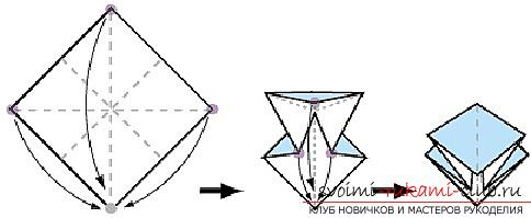 Detailed instructions with schemes for performing the classic crane origami. Picture №3
