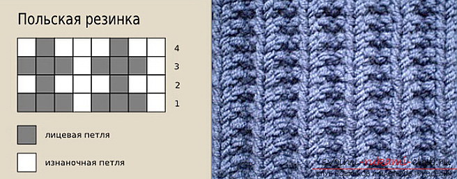 Knitting a scarf-snod according to the scheme. Photo №4
