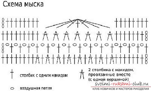 Master class, for beginners to crochet, to make pinets with their own hands, with diagrams description and photos .. Picture №3