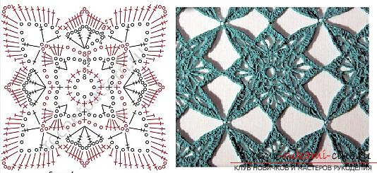 Crochet patterns with crochet description. Openwork and dense patterns crocheted. Photo №4