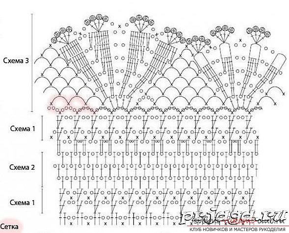 The method of knitting a summer blouse with a coquette is a scheme and a master class. Photo №1