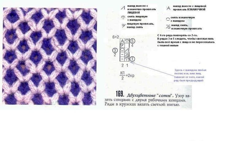Фото и описание мужского вязание спицами