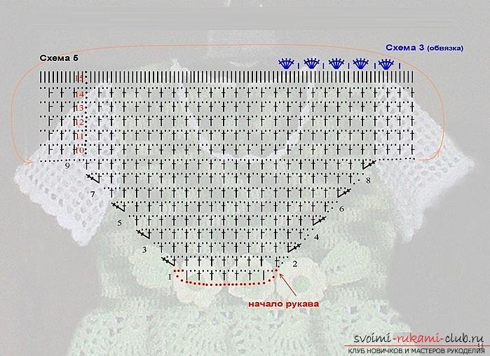 How to tie a dress with your own hands crochet for girls of different ages, schematic description and photo .. Picture №10