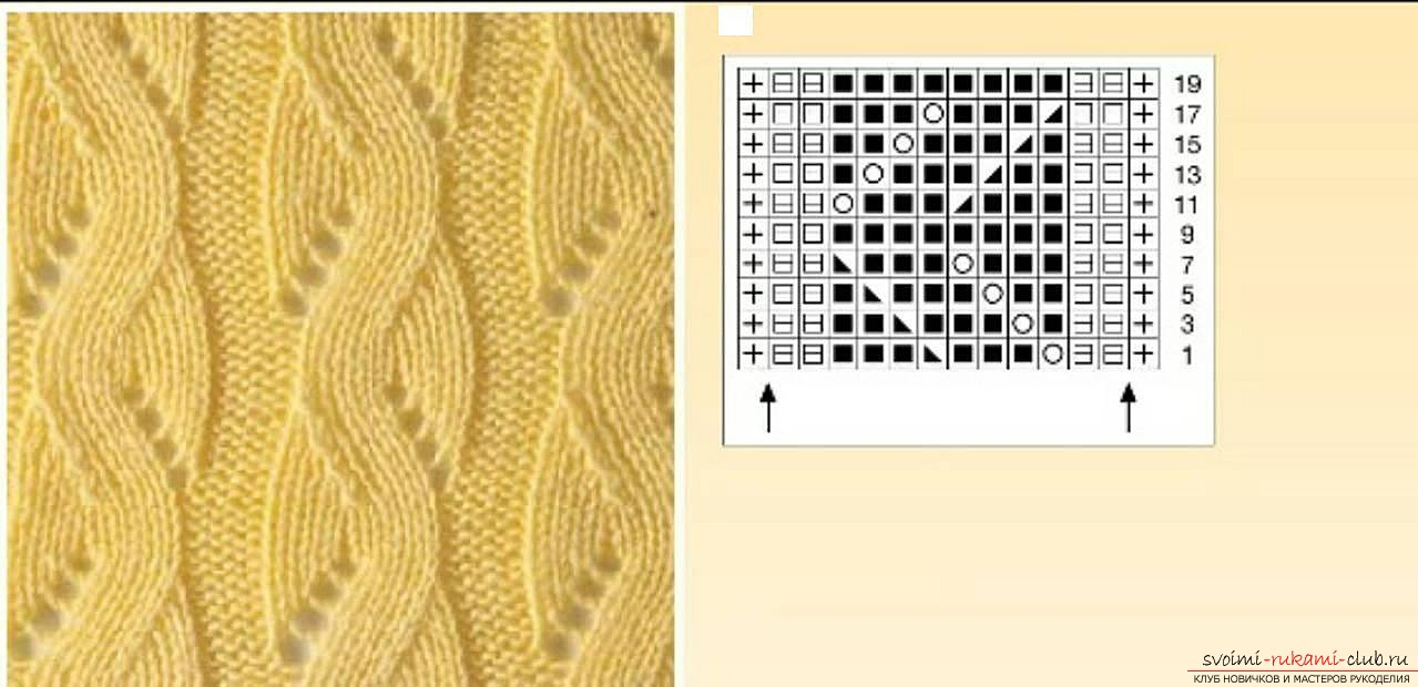 Knitting with needles of original openwork patterns. Detailed diagrams with descriptions and photos for beginners